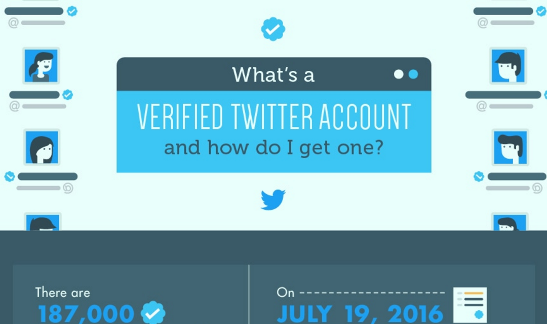 How to Get Your Twitter Account Verified – Infographic