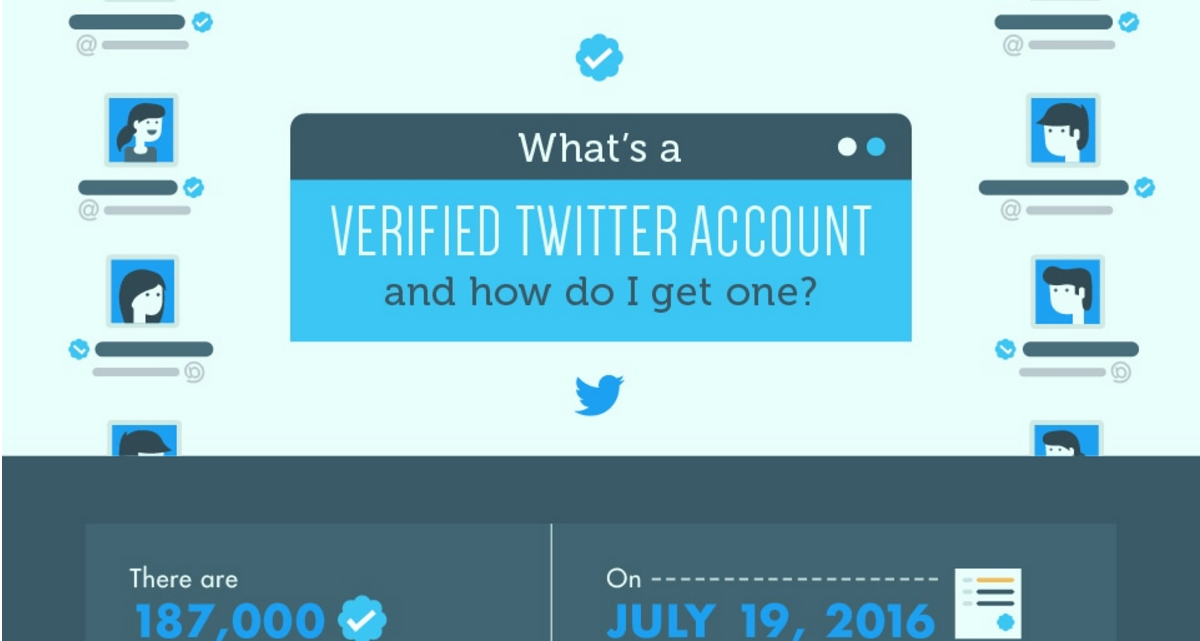 how to cancel your twitter account