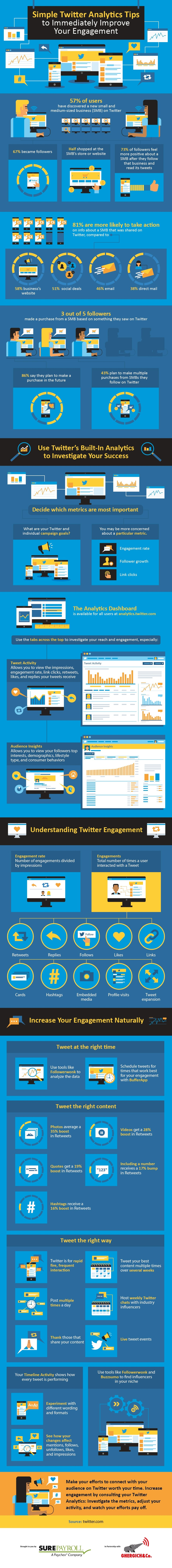 simple-twitter-analytics-tips_infographic