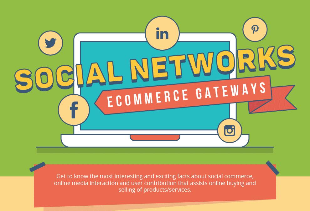 Social Commerce As A Big Part Of Ecommerce
