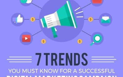 7 Digital Marketing Trends to Help Your Business Stand Out