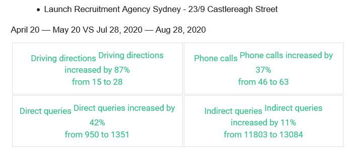 launch recruitment sydney gmb